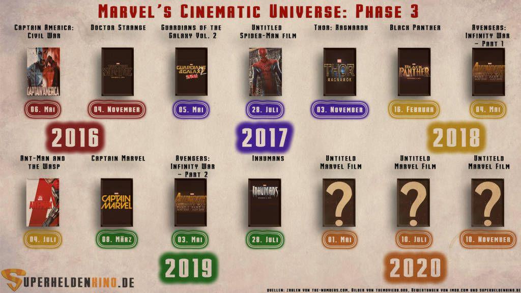 Avenger Filme Reihenfolge