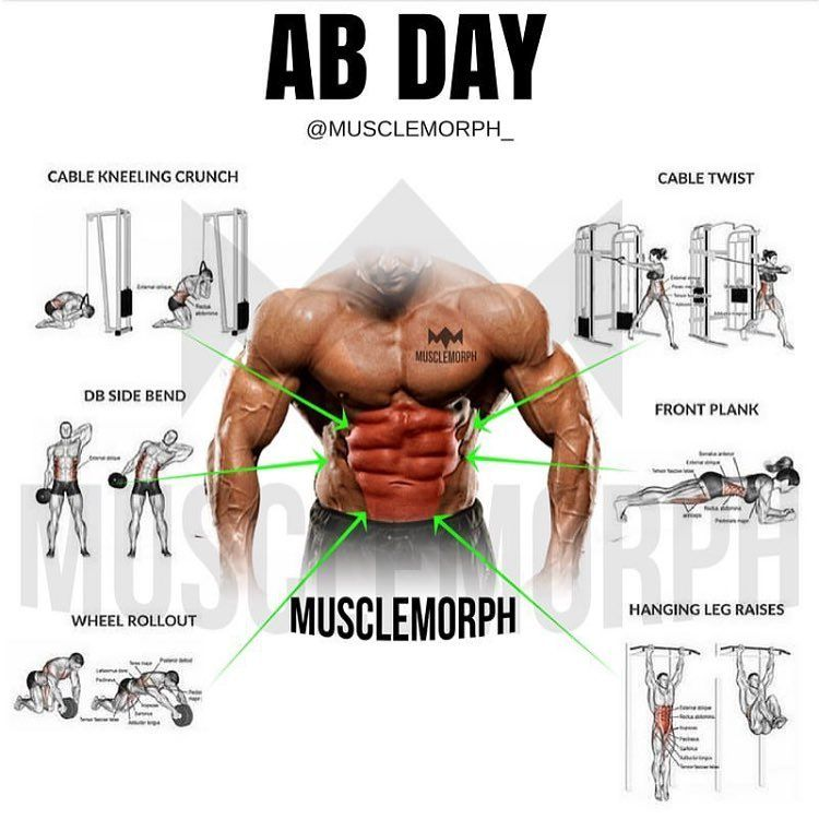 TRY THIS Total Abs workout LIKE/SAVE IT if you found this useful
