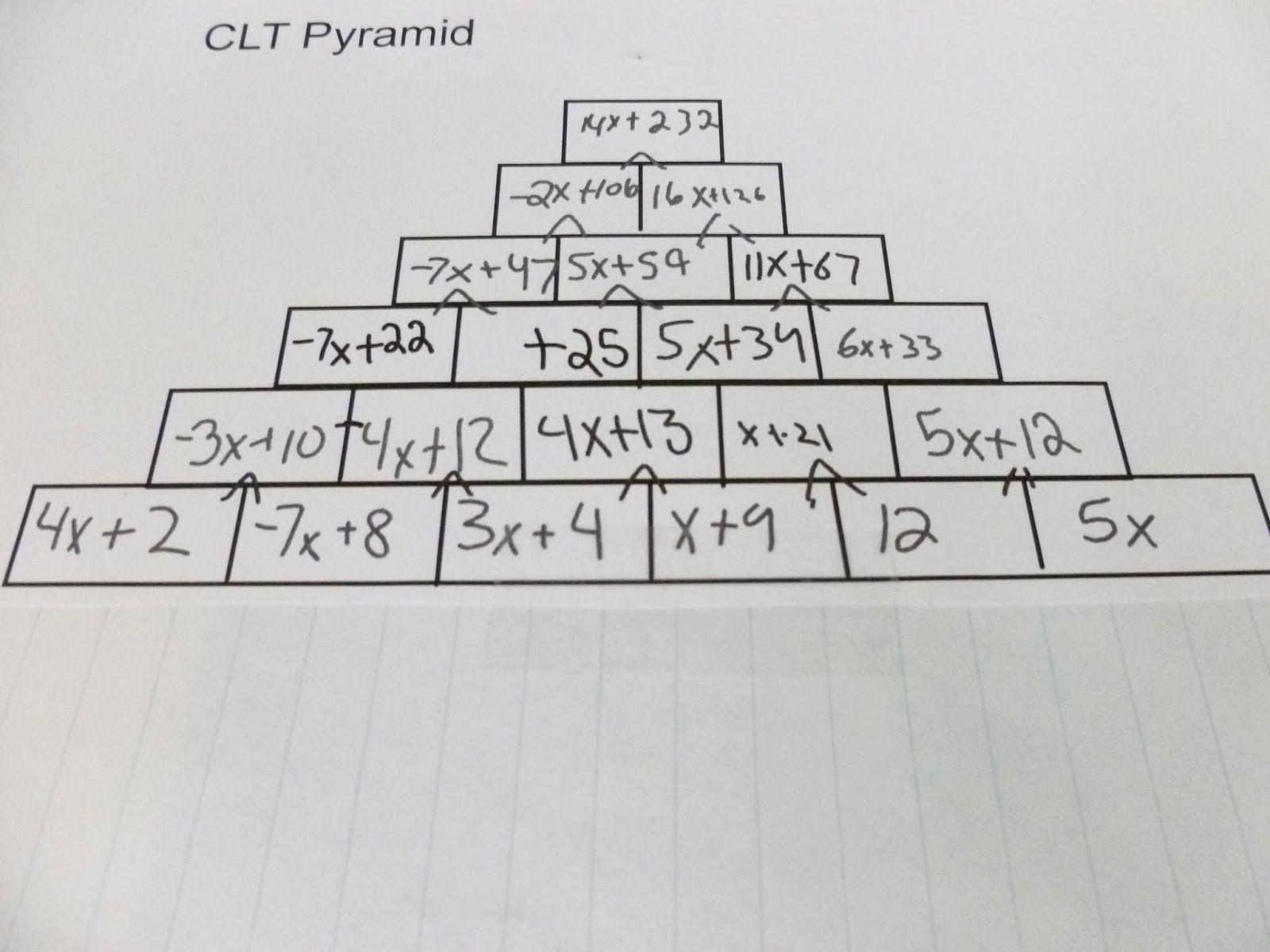 PreAlgebra Topics ISN Pages Math patterns, Algebra