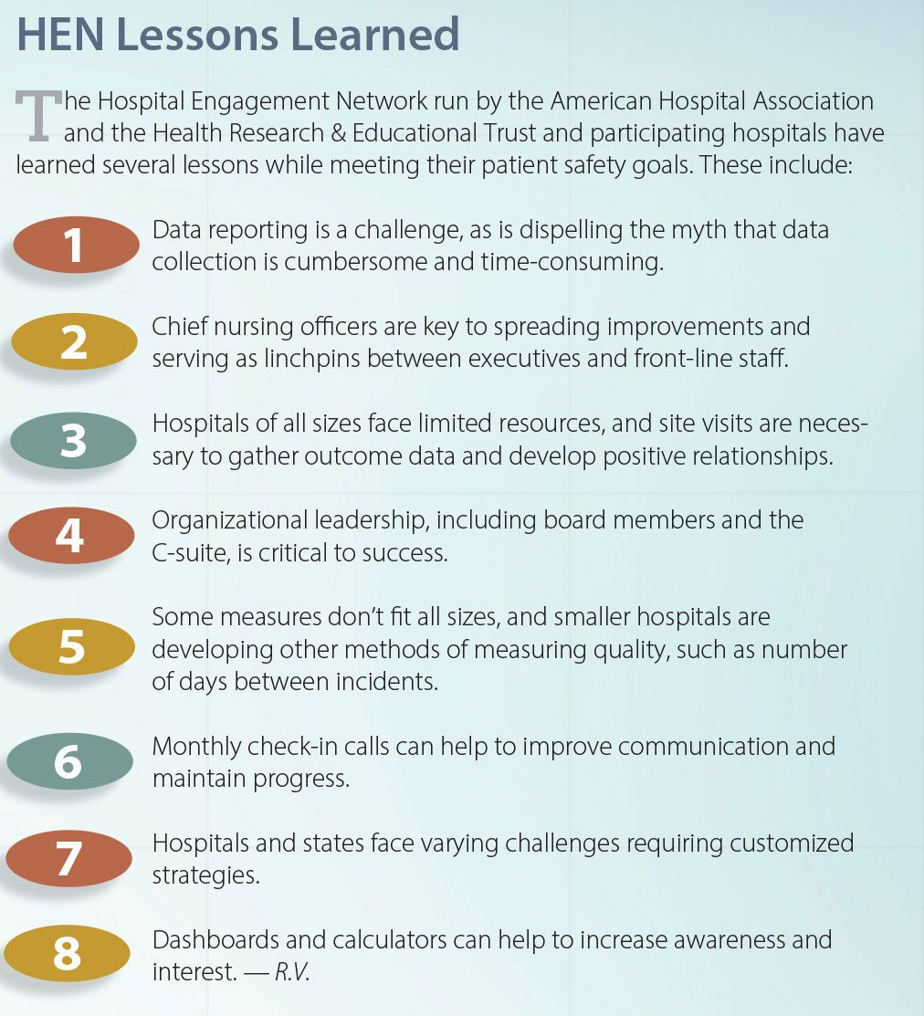 Eight Lessons Learned From The Hospital Engagement Network Lessons Learned Health Research Lesson
