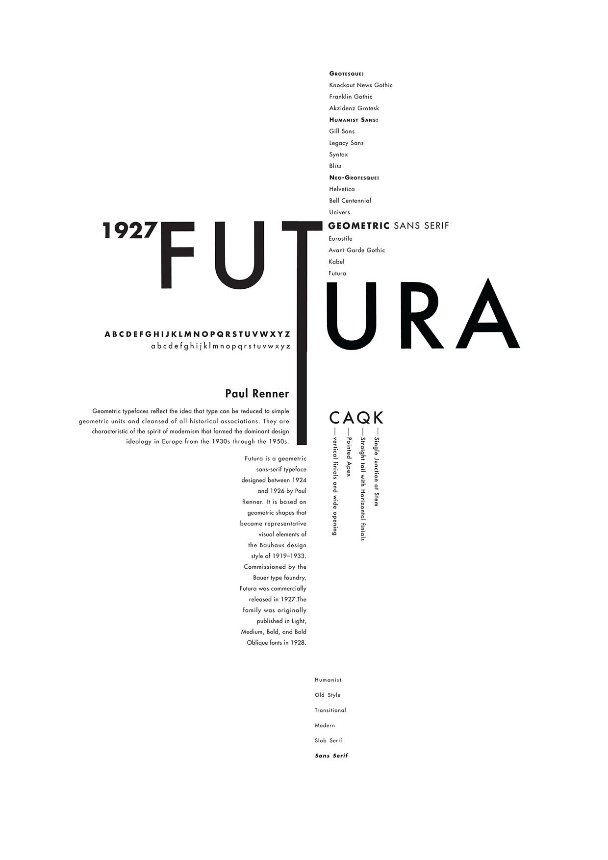 Classifying the typefaces: Futura, Rockwell and Adobe