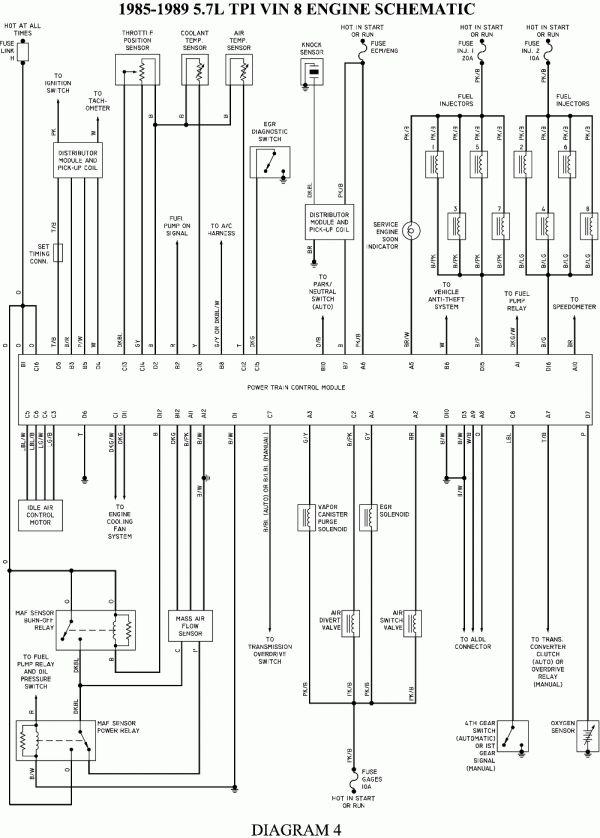 12 1988 Corvette Engine Wiring Diagram Engine Diagram Wiringg Net Corvette Engine 1985 Corvette Diagram