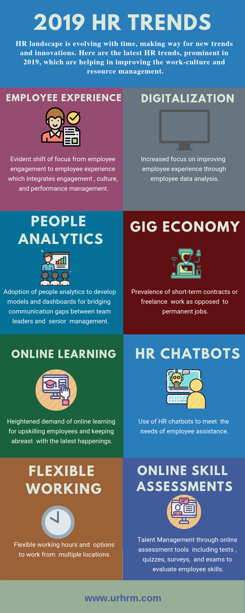 Pin by UrHRM on HR Trends 2019 - 20 | Hr management, Free