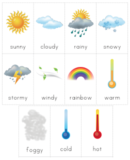 Weather Chart with Cards