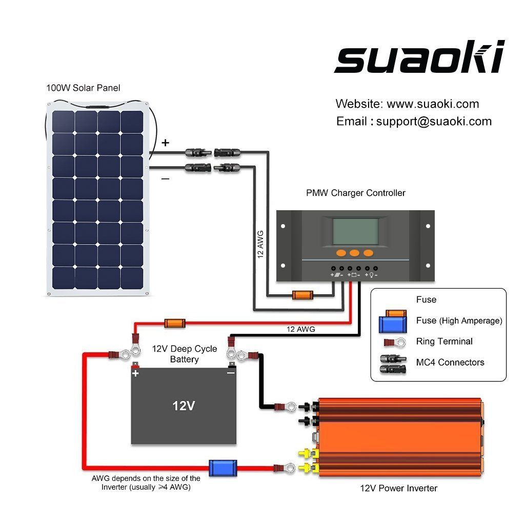 amazon com suaoki 100w 18v 12v solar panel charger sunpower cell 6v to 12v wiring diagram 100w 12v solar wiring diagram [ 1024 x 1024 Pixel ]
