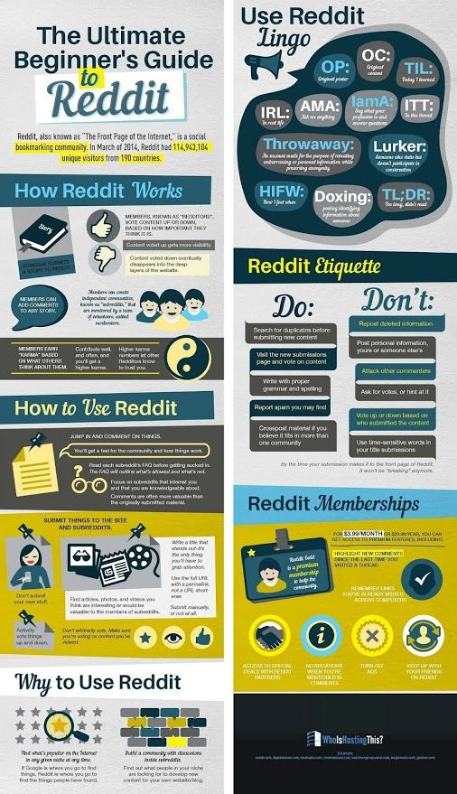 The Ultimate Beginner's Guide To Reddit  Reddit is an ideal place to discover what people in various niches are talking about, as well as come up with content ideas based on what's trending. Reddit is also a great place to build communities.