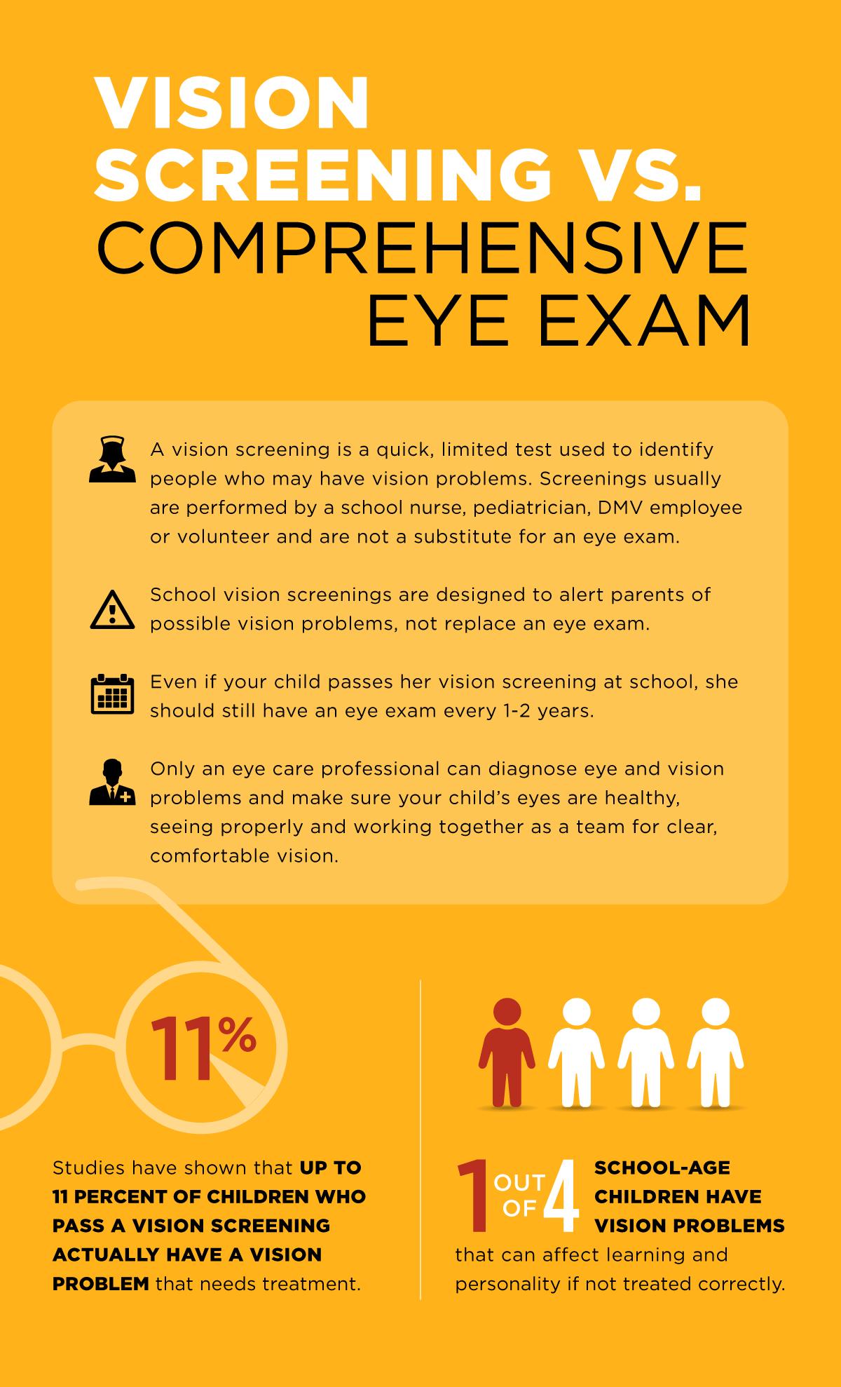 Vision Screenings vs. Eye Exams Why Are Eye Exams