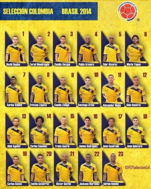 Estos son los jugadores confirmados para el mundial Falcao no va http://evpo.st/1gvsgpQ