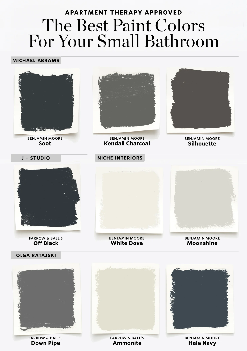 16 Perfect Paint Shades For Your Bathroom Small Bathroom Colors Bathroom Paint Colors Best Bathroom Colors