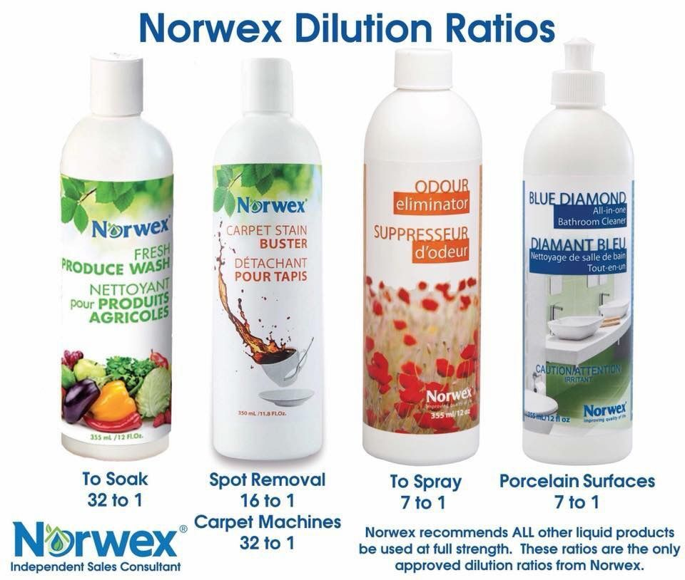 Norwex Cleaning Products: Pin By Annie Newell On Norwex