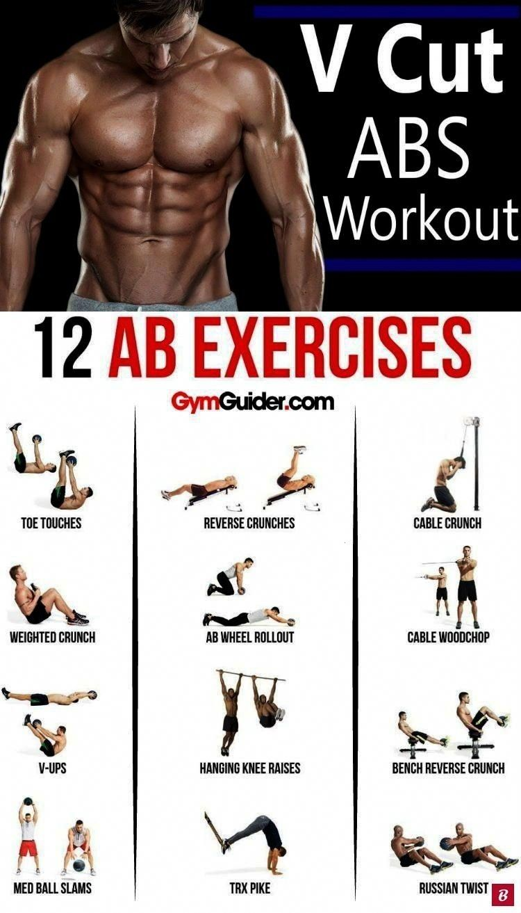 #bodybuildingforbeginners #sixpackabsmen #enthusiasts #exercises #arguably #physical #workout #upgra...