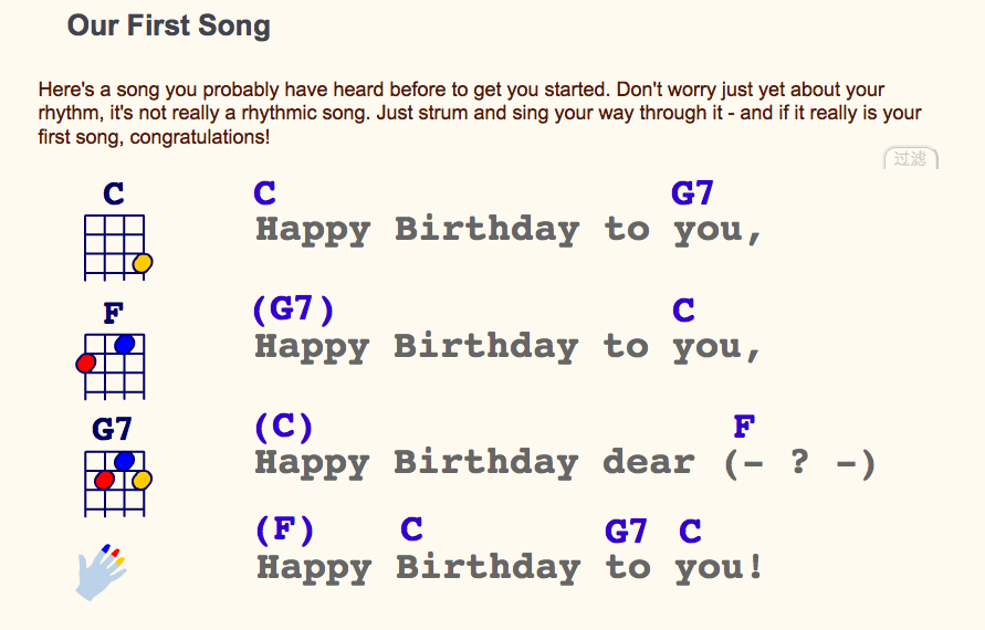 how to play happy birthday on uke - Google Search | Ukulele ...