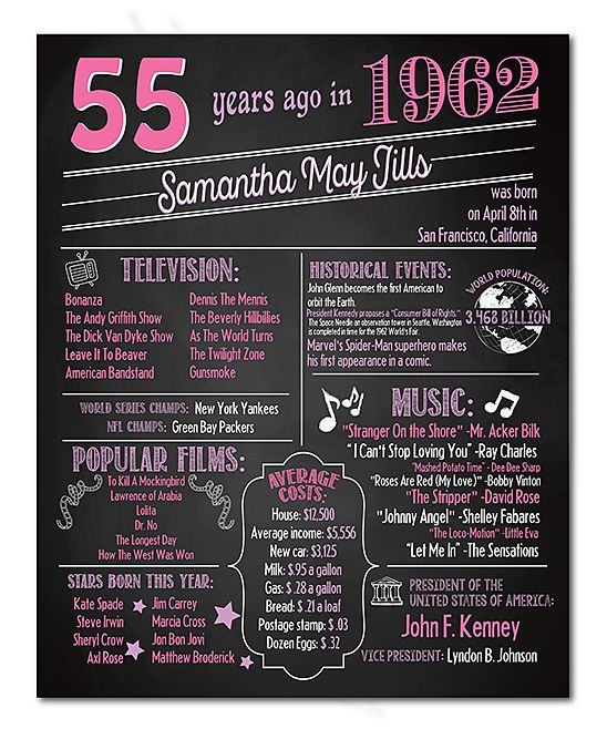 55th Birthday Personalized Chalkboard Poster Event Ideas Brunch Mom 50th