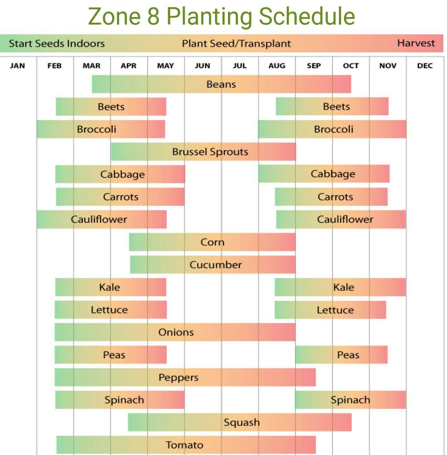 Zone 7 Utah Garden Schedule and more plant hardiness zone schedules
