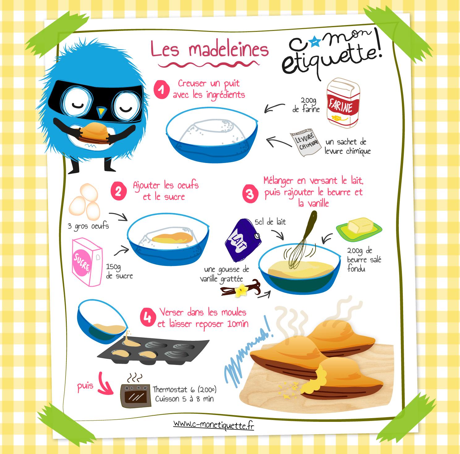 Recette de madeleines fiche cuisine recette madeleine - Atelier de cuisine pour enfants ...