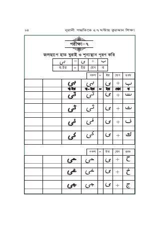 27 hours nurani quraner shikkha (pdf) | The Noble Qur'an