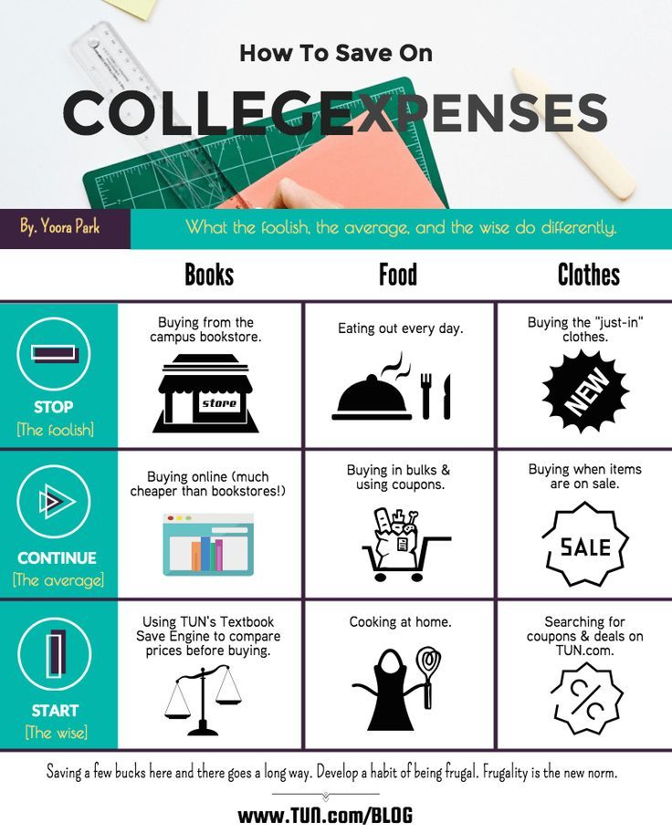 How To Save On College Expenses Frugality Is The New Norm