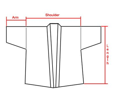 Fibermania: Hapi Coat | DIY Fashion | Pinterest | DIY und ...