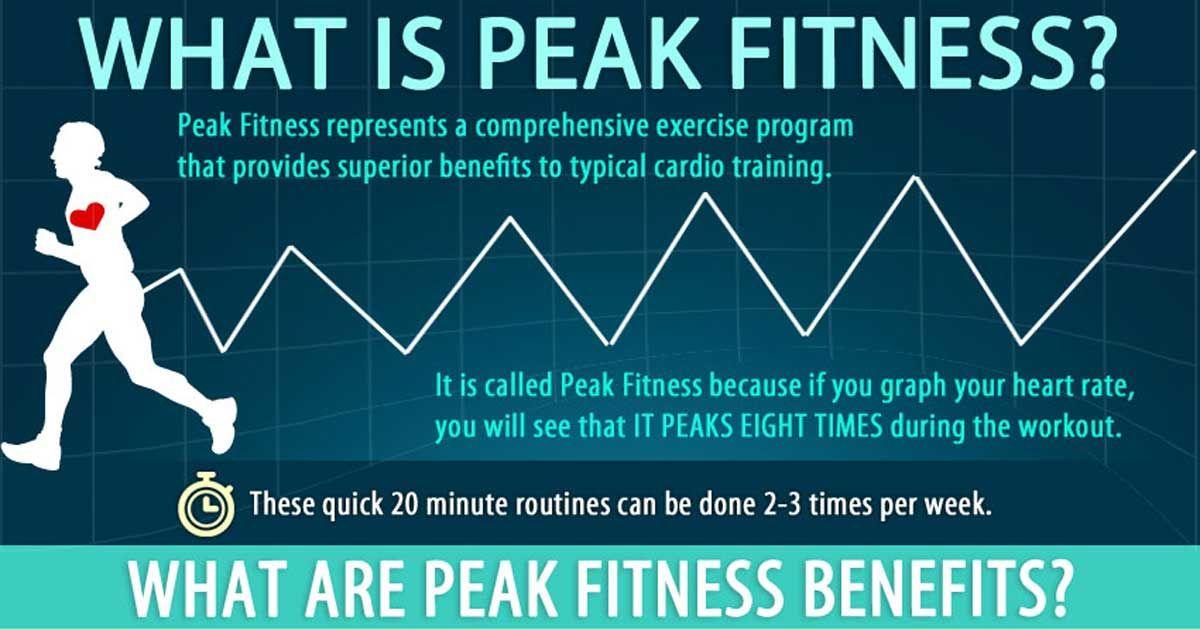Peak Fitness: High-Intensity Interval Training – Infographic Fitness peak fitness #Fitness #Infograp...