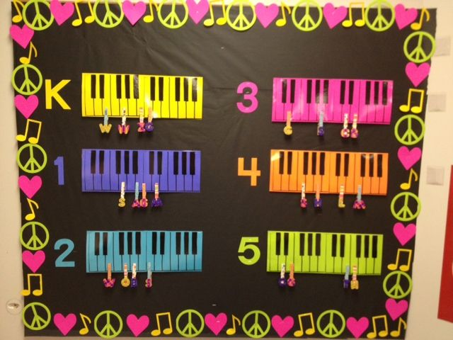 Here\u0027s my new Music K-5 reward board! For each great day we have