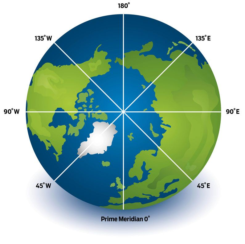 Imagine Earth As A Circle Like All Circles It Can Be Divided