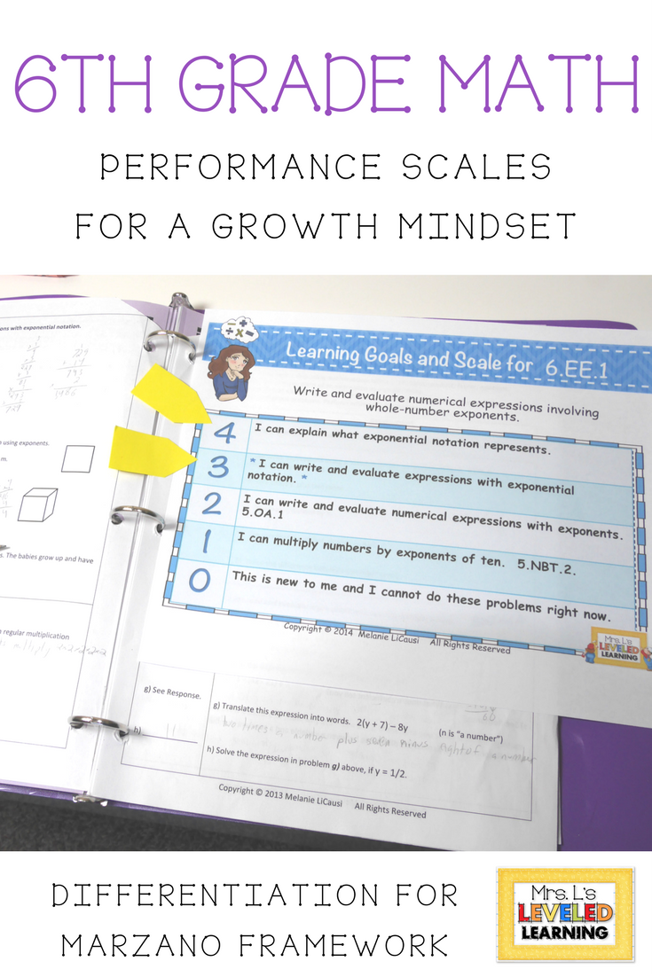 I love how these FREE Editable 6th Grade Math posters plan my ...