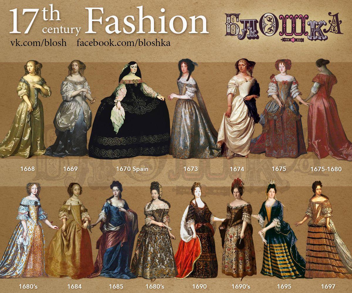 English fashion history timeline 55