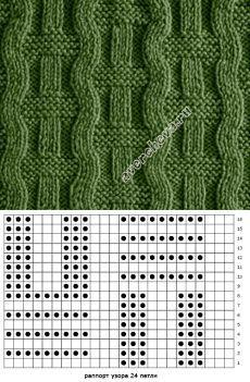 Patron de tricot   – Stricken