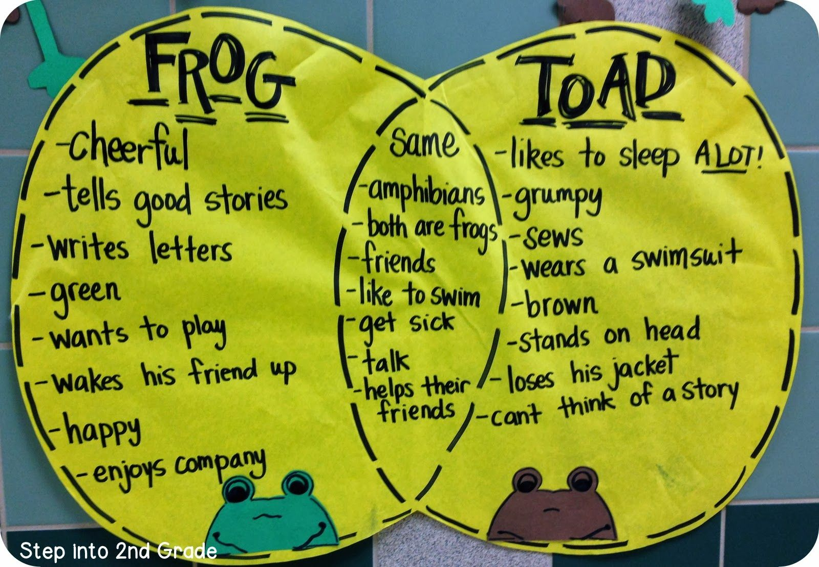 Happy hump day friends i always feel accomplished when wednesday comparecontrast frog and toadfrogs activities step into grade with mrs pooptronica Gallery