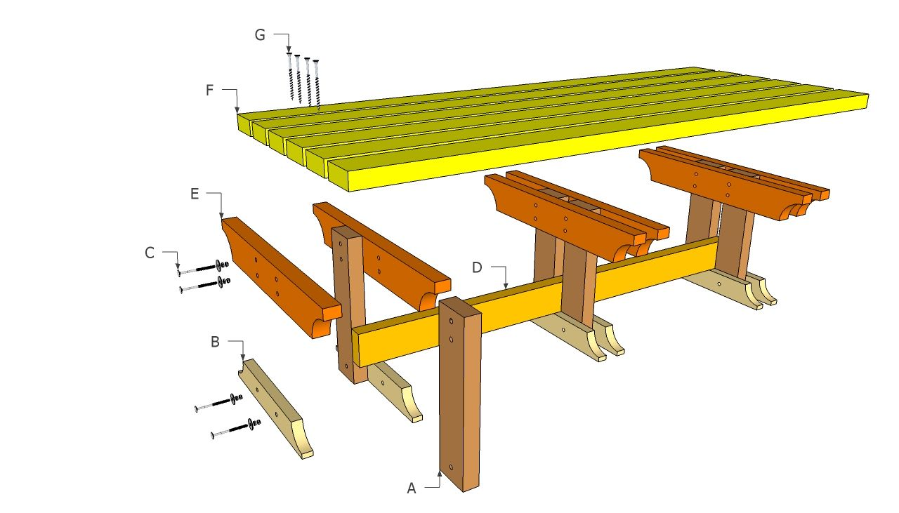 woodworking projects plans free download – Free Garden Bench Plans Woodworking