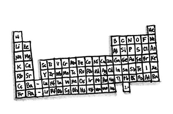 Dmitri Mendeleev was the first scientist to order the elements by - new periodic table app.com