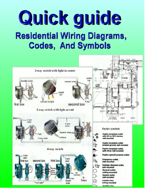 Electrical Quick Guide Home Electrical Wiring Residential Electrical Electrical Wiring