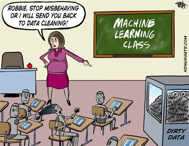 Cartoon Future Machine Learning Class Machine Learning