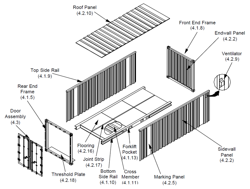 Structural Components And Terminology For A Typical 20 Iso Cargo Shipping Container Includes P Building A Container Home Container House Container Homes Cost