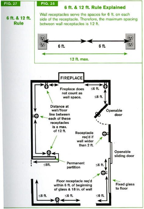 wiring house outlets diy pinterest outlets house and kitchens rh pinterest com GFCI Outlet Wiring Diagram Electrical Outlet Wiring Diagram