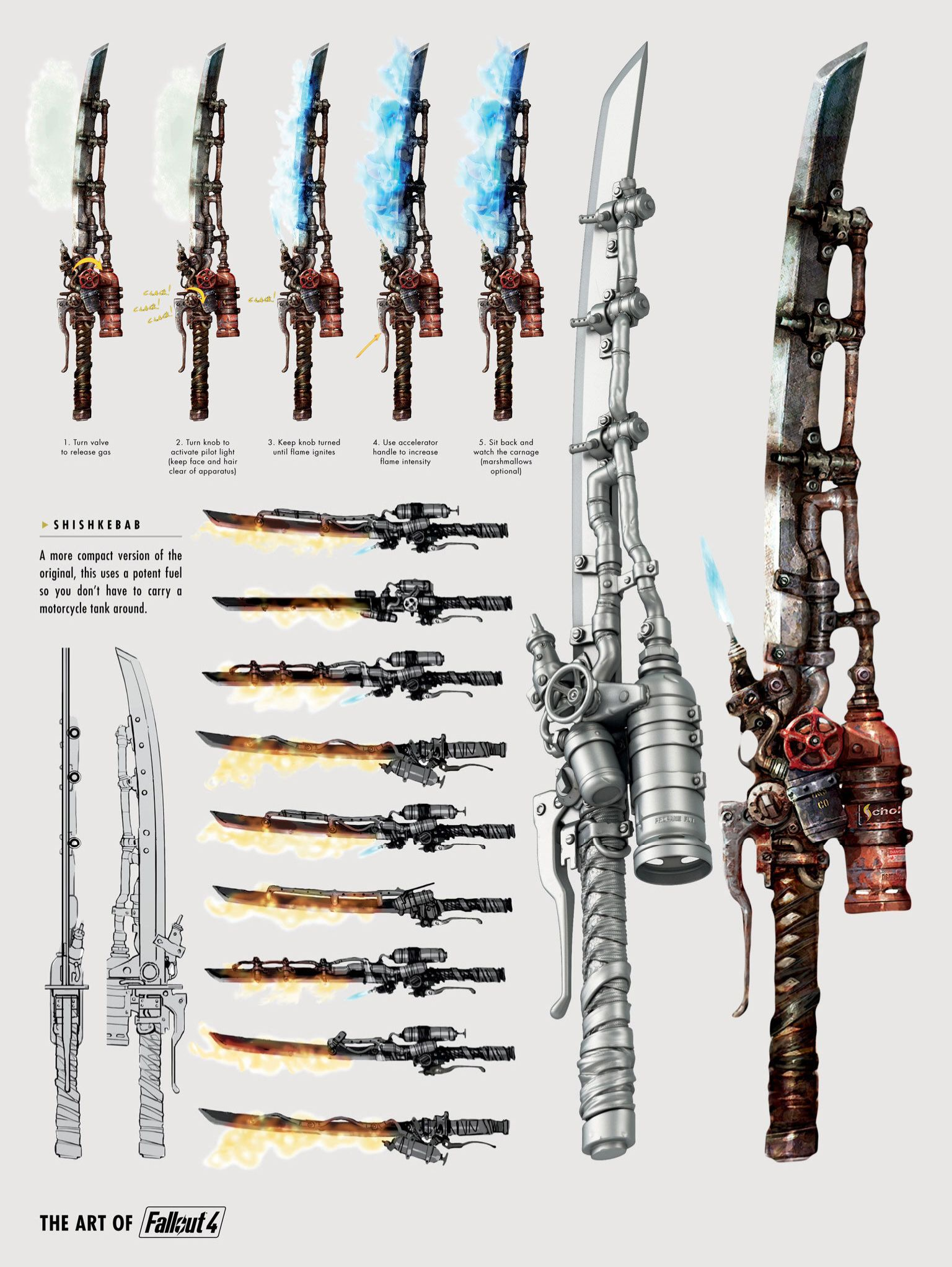 Shishkabab blueprint fallout 4 weapons pinterest fallout shishkabab blueprint malvernweather Image collections