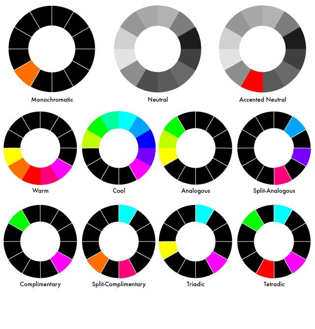 Triadic Colors List