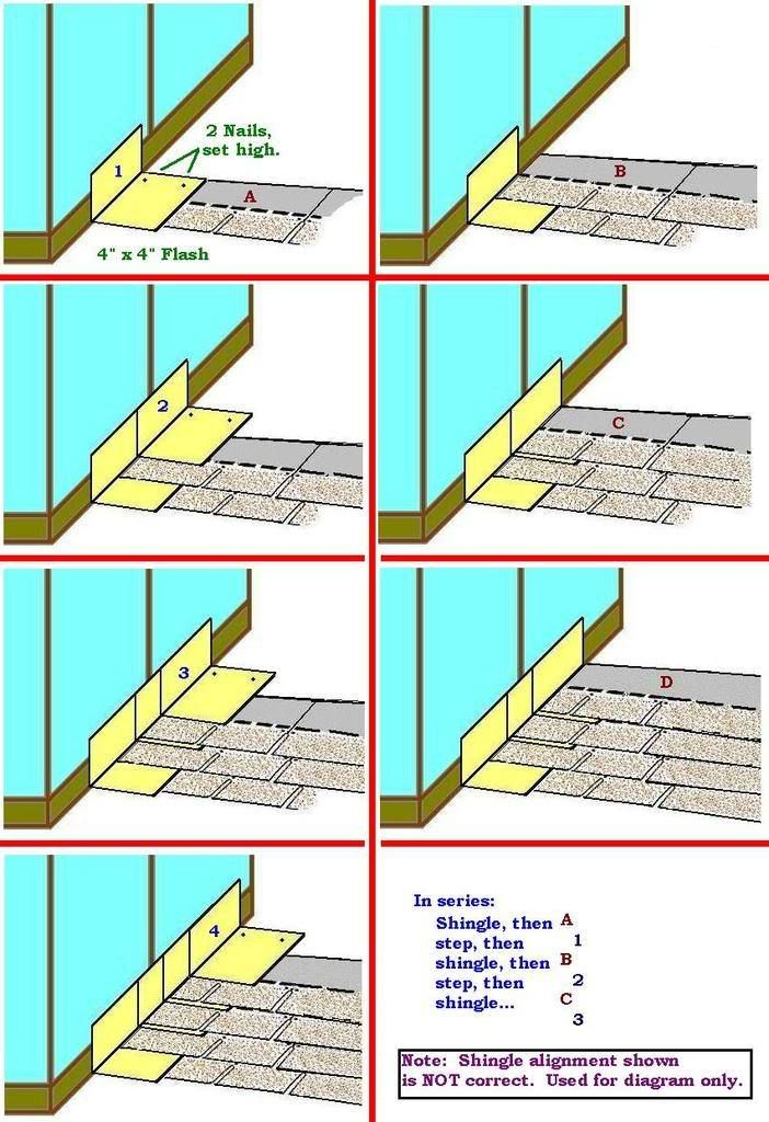 Step Flashing My Latest Technical Detail Roofing