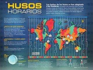 El Punto y la Raya, Geografía de México y del Mundo