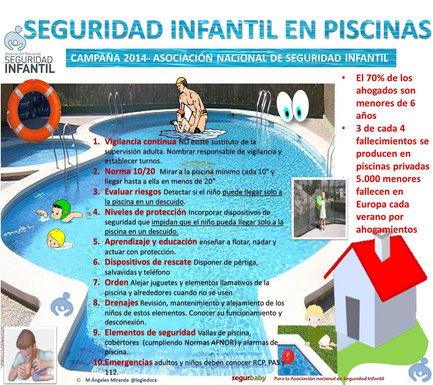 Infografia Con El Decálogo De Seguridad Infantil En Piscinas Elaborado Por Al Asociación Nacional De Seguridad Infantil Seguridad Infantil Piscinas Prevencion