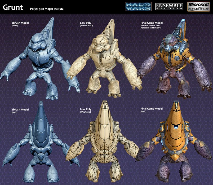 Pin by Jack Carter on Halo Halo grunt, Halo, Character
