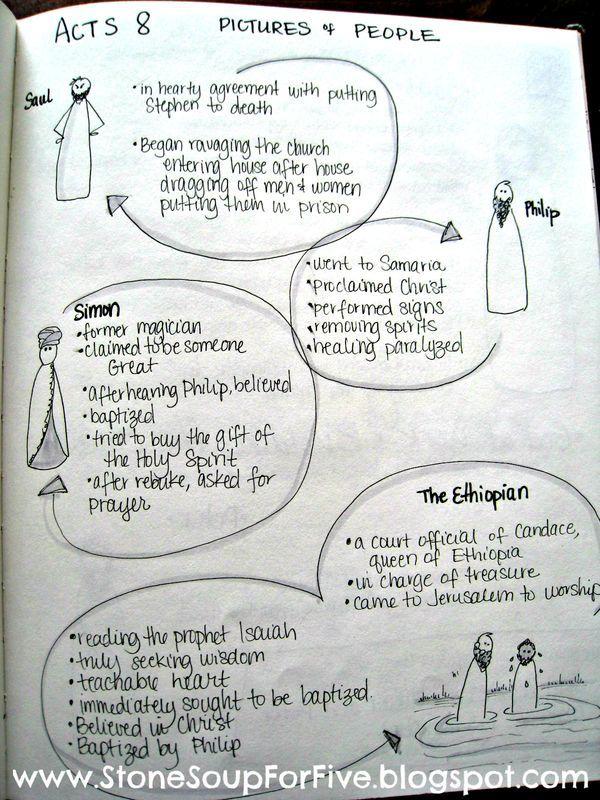 Pin By Christine Allard On Bible Study Pinterest Bible
