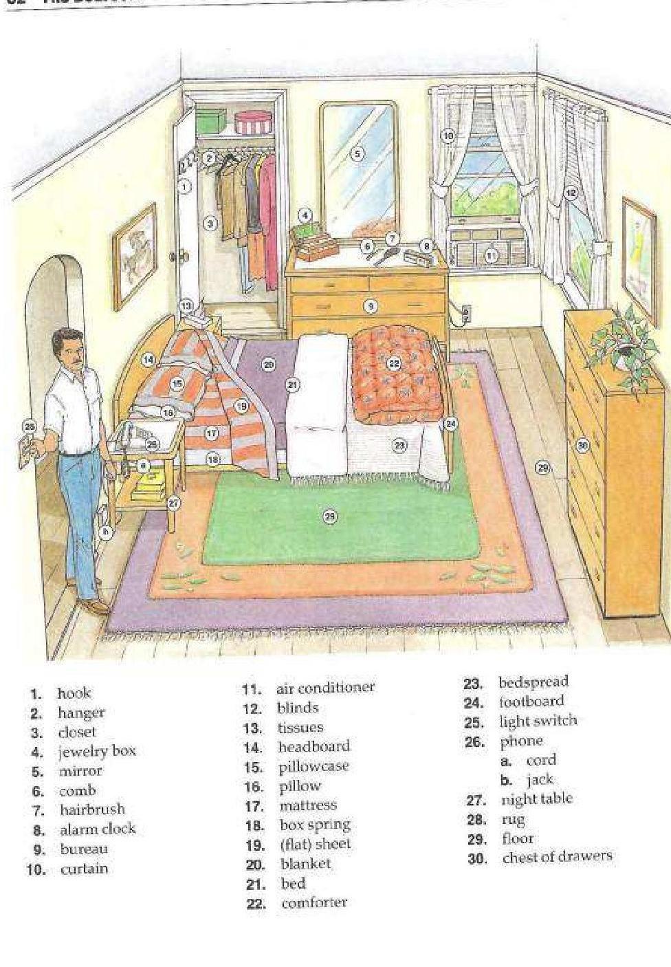 The New Oxford Picture Dictionary   Educacion primaria