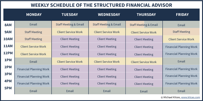 Enhance Productivity With A Structured Meeting Schedule | Pinterest ...