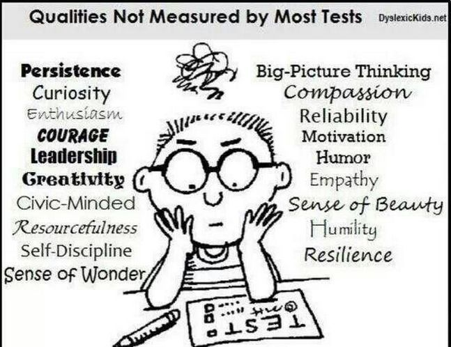 Image result for i am not a test score