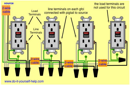 multiple gfci outlet wiring diagram | GFCI outlet wiring diagram | Pinterest