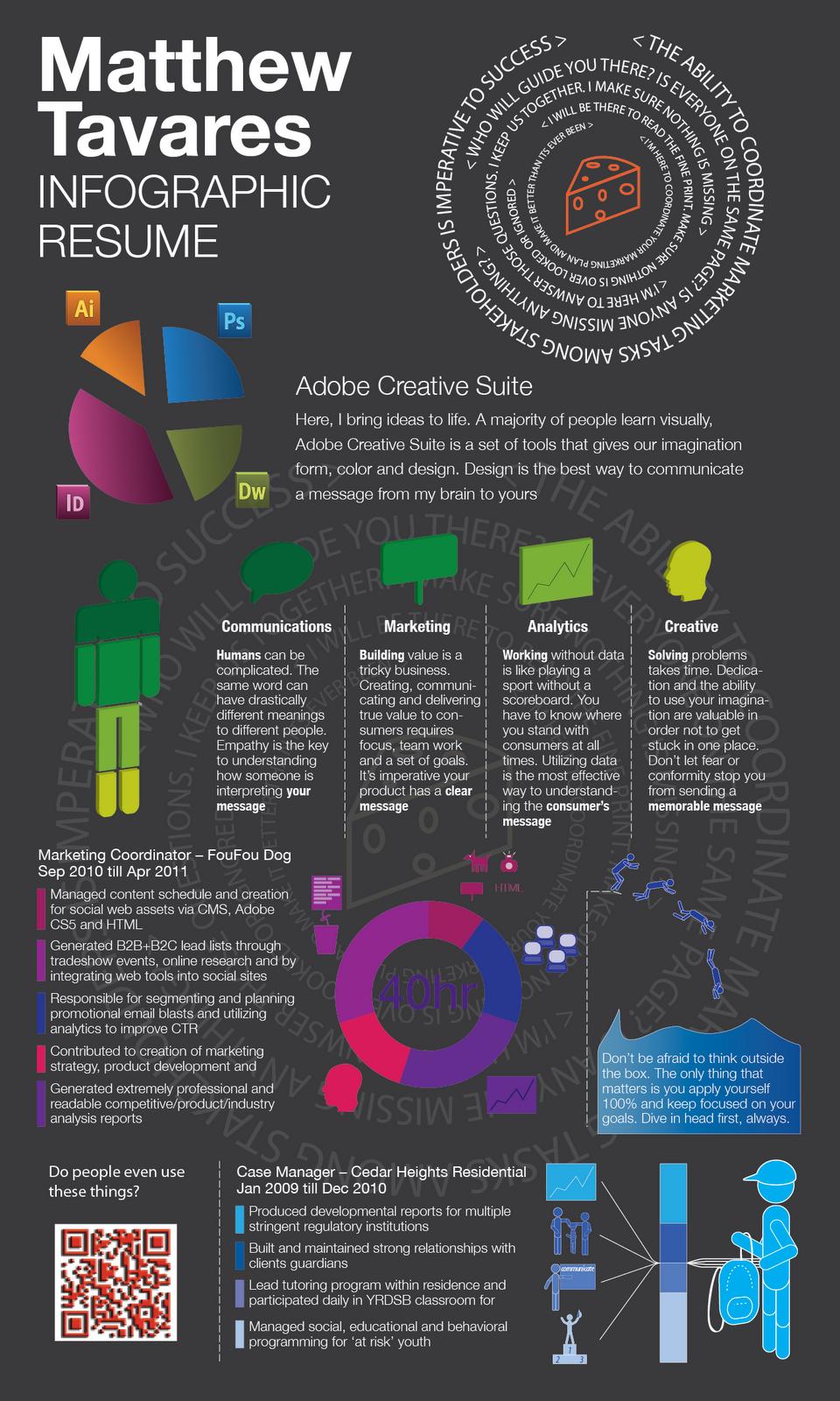 La coctelera visual: 50 CV infográficos. Cool Infographic resumes ...
