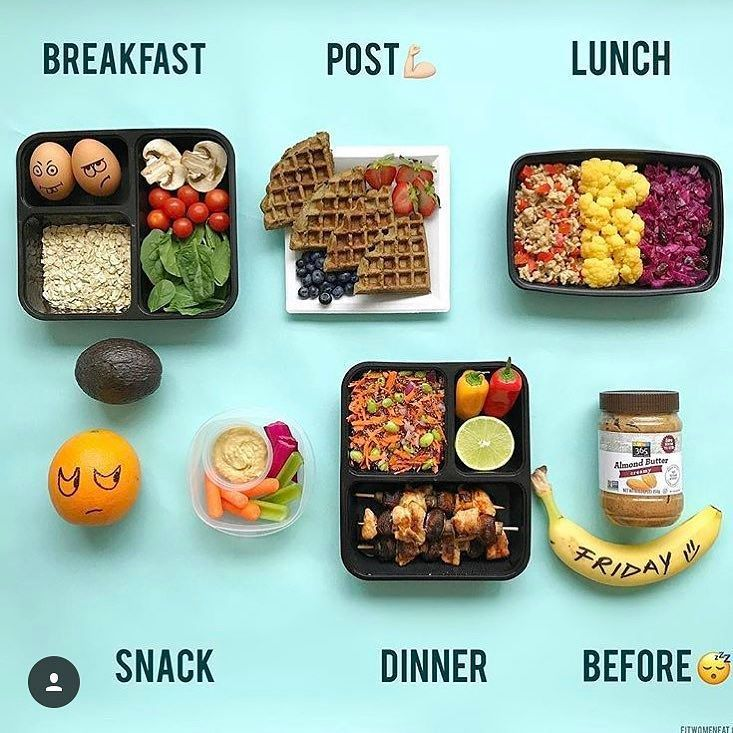 pin on meal planning ideas