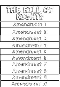 Of rights bill is 10 the what First 10
