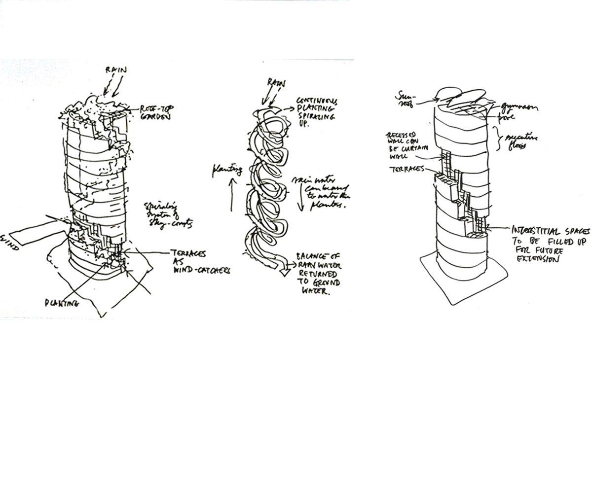 menara mesiniaga tower sketches